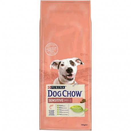 Croquettes pour chien à peau sensible Purina Dog Chow Sensitive au saumon